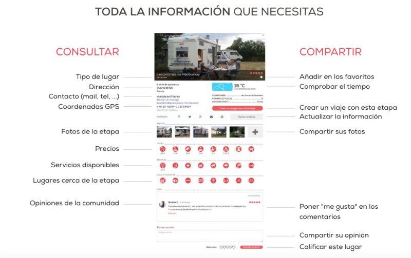 caramaps informacion