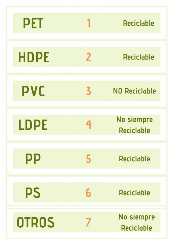 numeracion plasticos